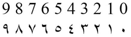farsi-numbers
